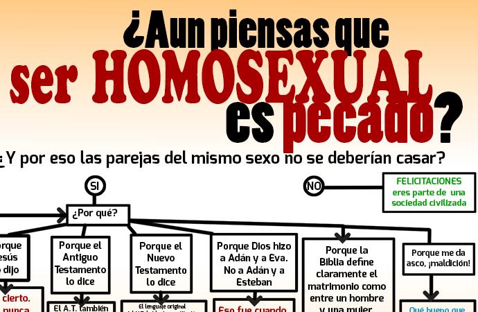 Porque el homosexualismo es pecado